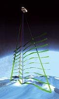 Mesure de la topographie de surface de la glace.
