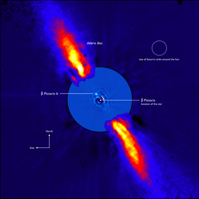 Beta Pictoris system