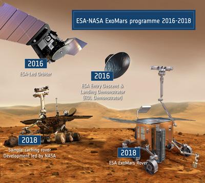 EXOMARS - Le programme des deux missions à destination de Mars - Page 10 ESA_NASA_D_v2_L