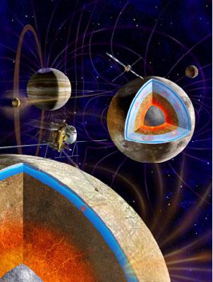 darstellung der Laplace-Sonden, Quelle: ESA