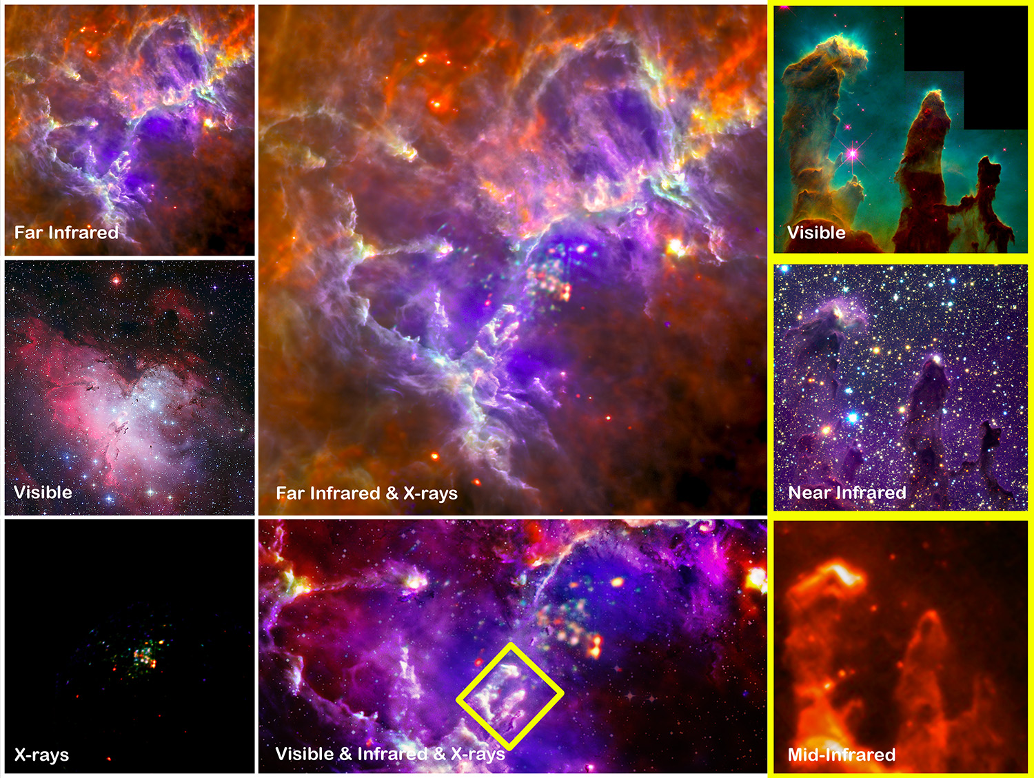 Incredible New View Of Eagle Nebulas Pillars Of Creation WIRED - Nasa release new hd photographs iconic pillars creation photo