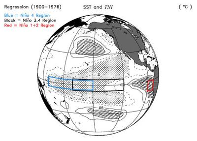 Regions for El Niño indices calculation