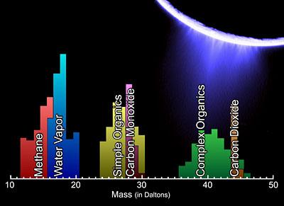 L'océan se confirme sur Encelade PIA10356_FINAL_L