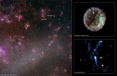 X-ray and optical images of aftermath of supernova