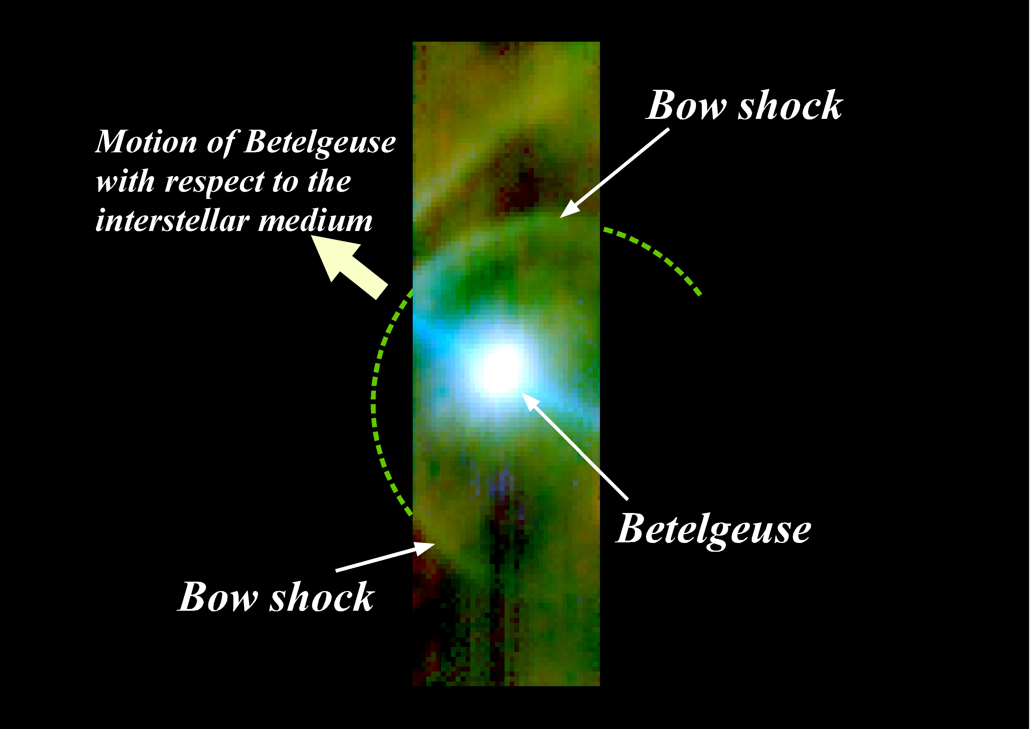 Betelgeuse shocker - Bad Astronomy : Bad Astronomy
