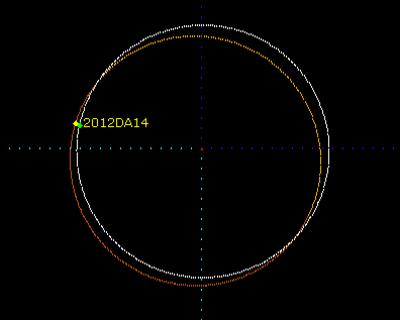 2012 DA14 : un petit astéroïde croise régulièrement notre trajectoire Asteroid_2012_da14_diemos-space_esa_ssa_large,0