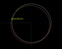Asteroid 2012 DA14 will pass within 24000km of Earth ESA SSA
