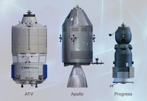 Apollo, ATV and Progress side by side Credit: ESA