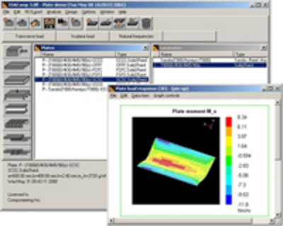 Composite design and analysis tools