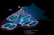 Hylas-1 in operation