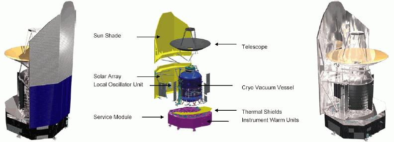 Herschel - Le télescope spatial Herschel_exploded_diagram_full