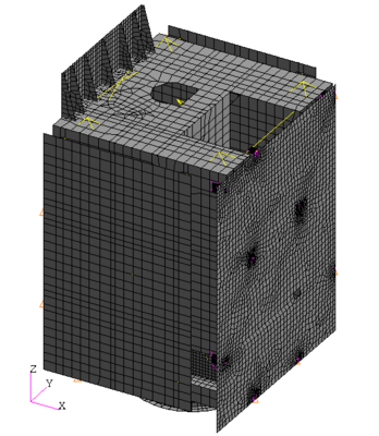 Finite element model Proba-2
