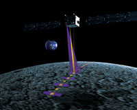 How three remote-sensing instruments on SMART-1 are scanning the Moon's surface during one pass. Repeated passes will gradually fill in the picture. SMART-1 is the first of ESA's Small Missions for Advanced Research in Technology. It headed for the Moon using solar-electric propulsion and carrying a battery of miniaturised instruments. As well as testing new technology, SMART-1 is making the first comprehensive inventory of key chemical elements in the lunar surface. It is also investigating the theory that the Moon was formed following the violent collision of a smaller planet with Earth, four and a half thousand million years ago.