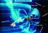 The magnetosphere - a natural protective bubble