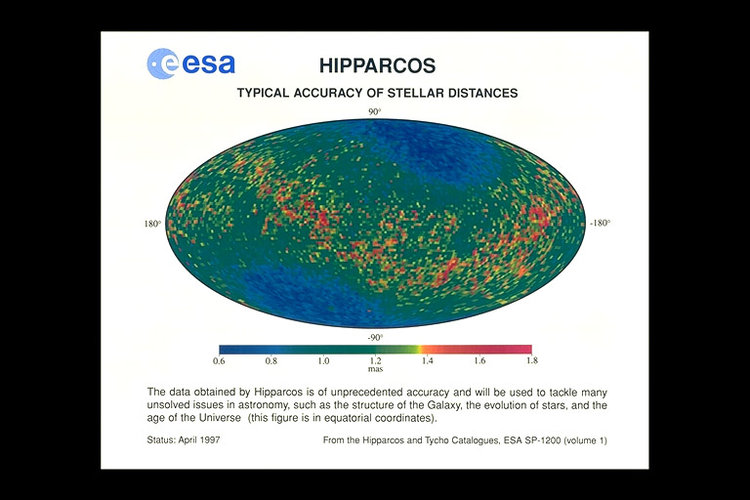 Accuracy of Hipparcos stellar distances