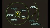 Cassini's trajectory to Saturn