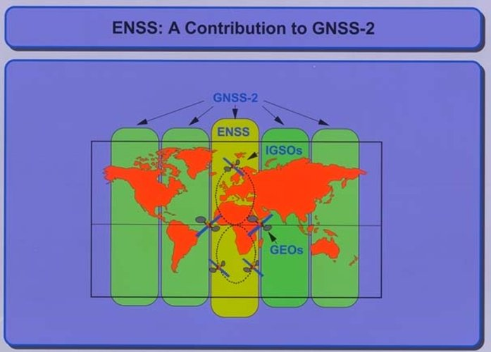 ENSS: a contribution to GNSS-2