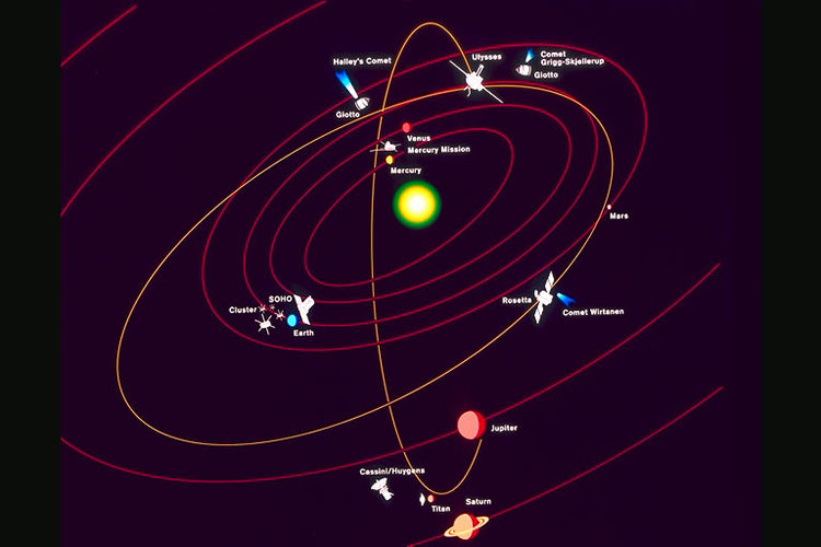 ESA's solar system missions