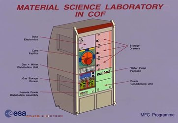 Material Science Laboratory for Columbus