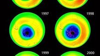 Ozone hole changes