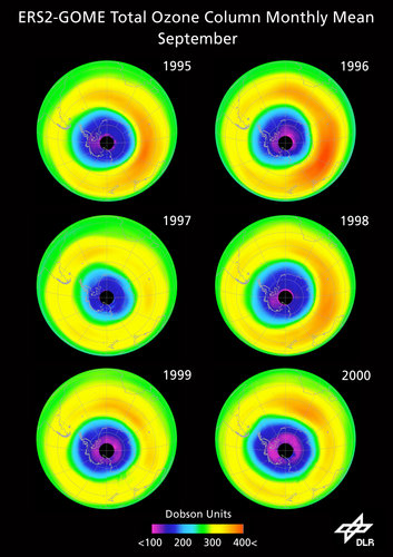 Ozone hole changes over the Antarctic
