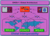 Satellite-based augmentation systems