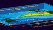 3-D representation of the fully developed 1997 El Niño