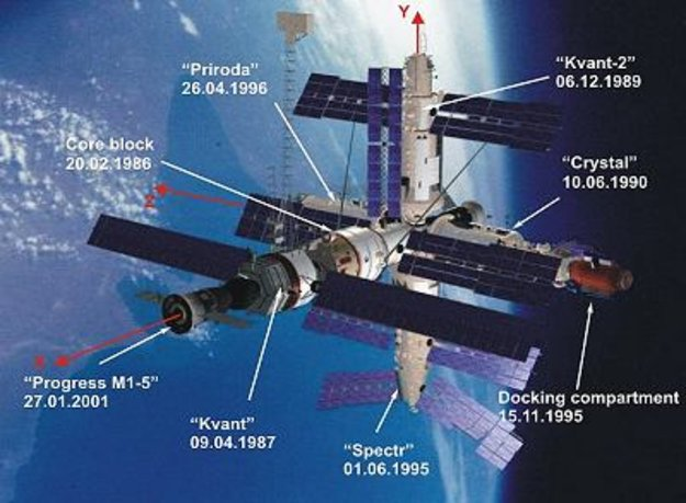 large space station mir diagram - photo #45