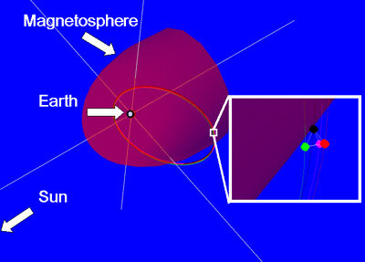The location of the spacecraft after the magnetosphere was squeezed by the CME.