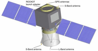 The ADM satellite