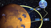 Four NetLanders on Mars