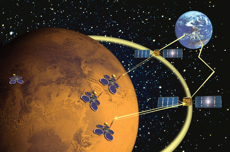 Telecommunication relays around Mars & Deep Space Network
