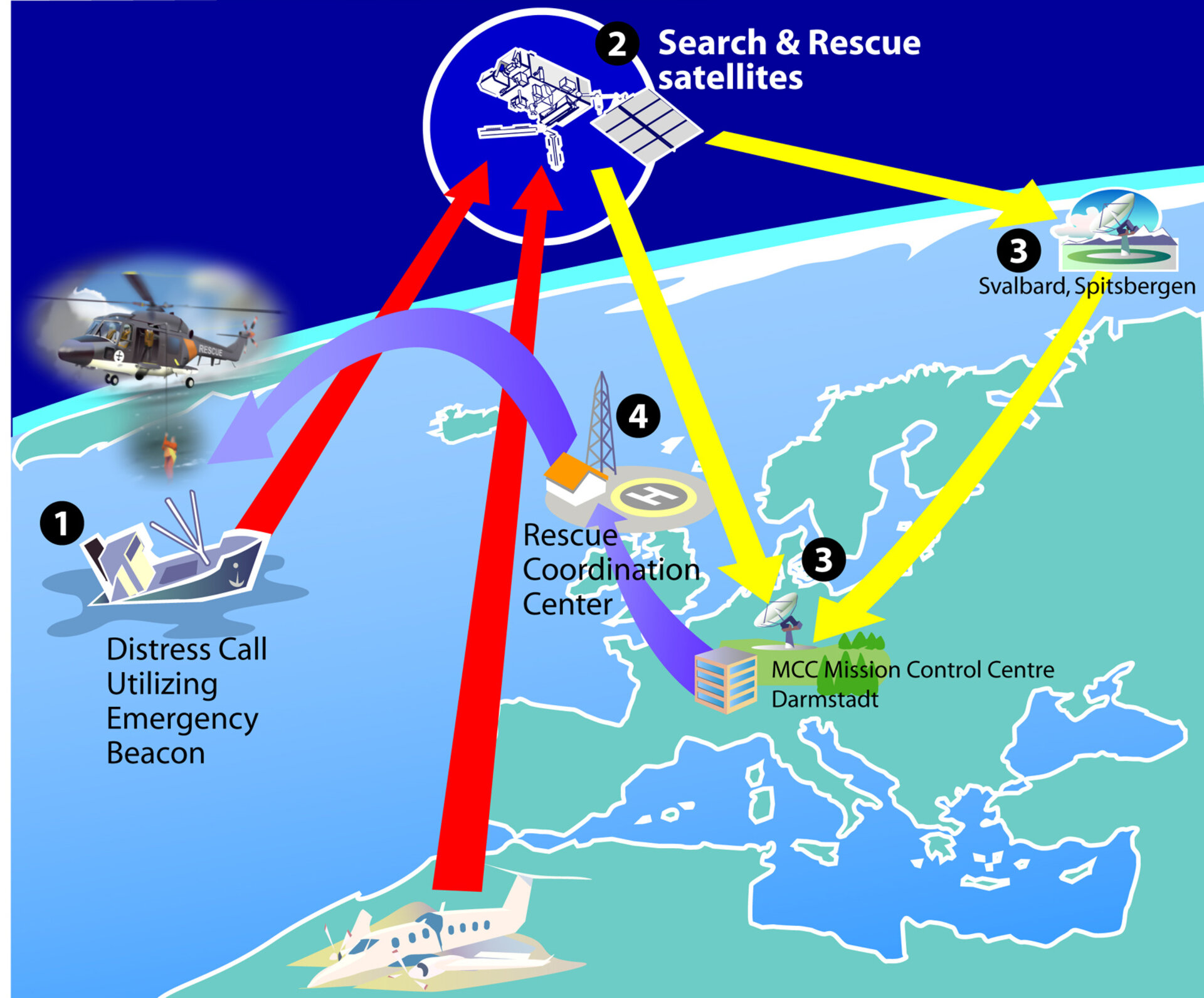 Search and Rescue with MetOp