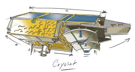 CryoSat line drawing
