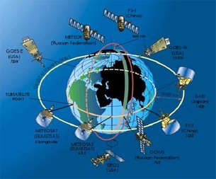 Developing Europes Weather Satellites Benefiting Our Economy - Map of satellites orbiting earth
