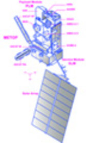 Satellite in orbit configuration