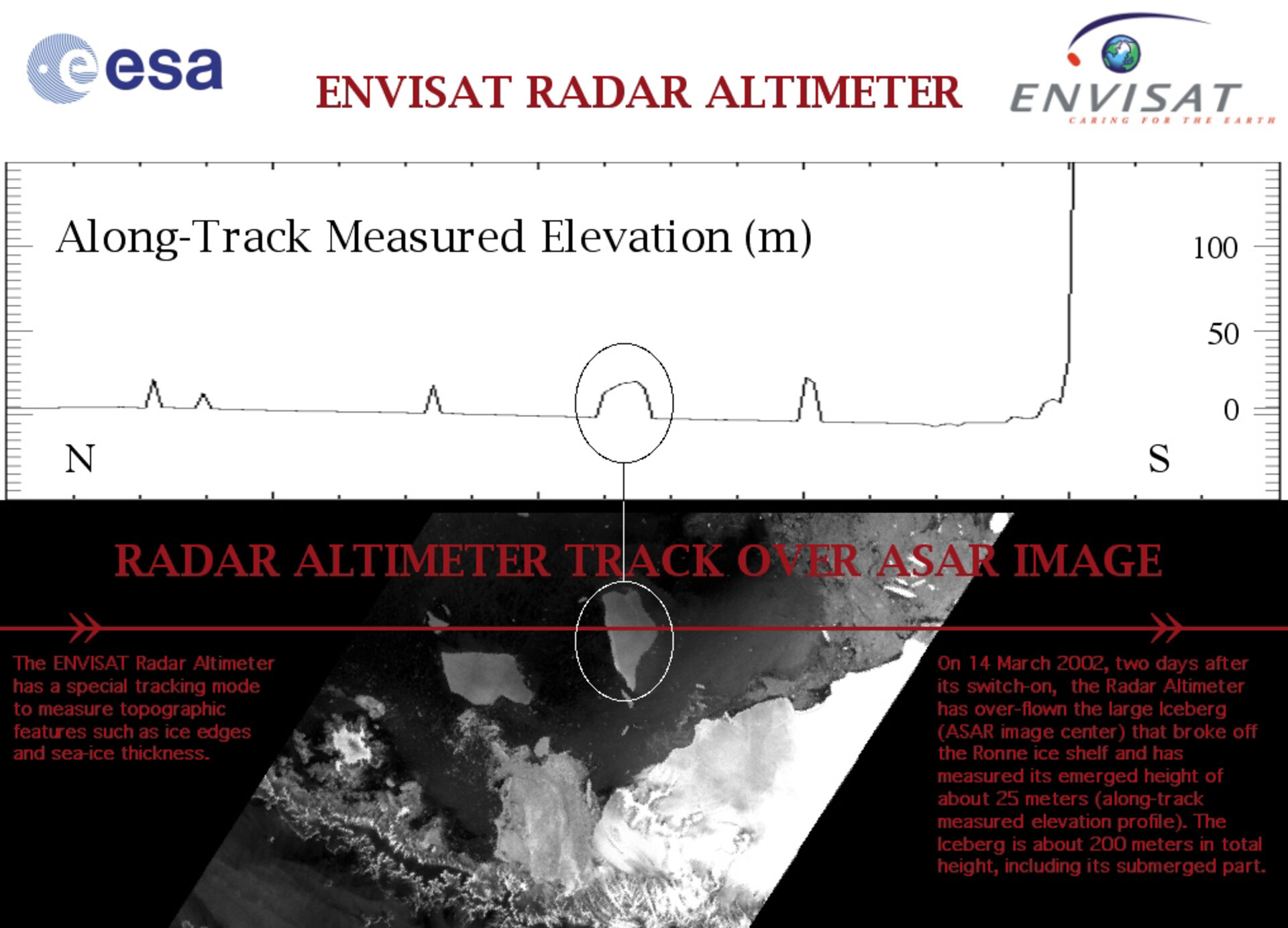 Antarctic Peninsula - Radar Altimeter - 14 March 2002