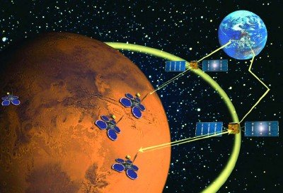 Artist's impression of satellites communicating with Mars bases