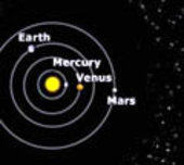 Relative positions of the planets: April 19 2002