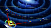 Searching for gravitational waves with LISA