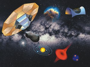 why are things in space the shape that they are space sensations