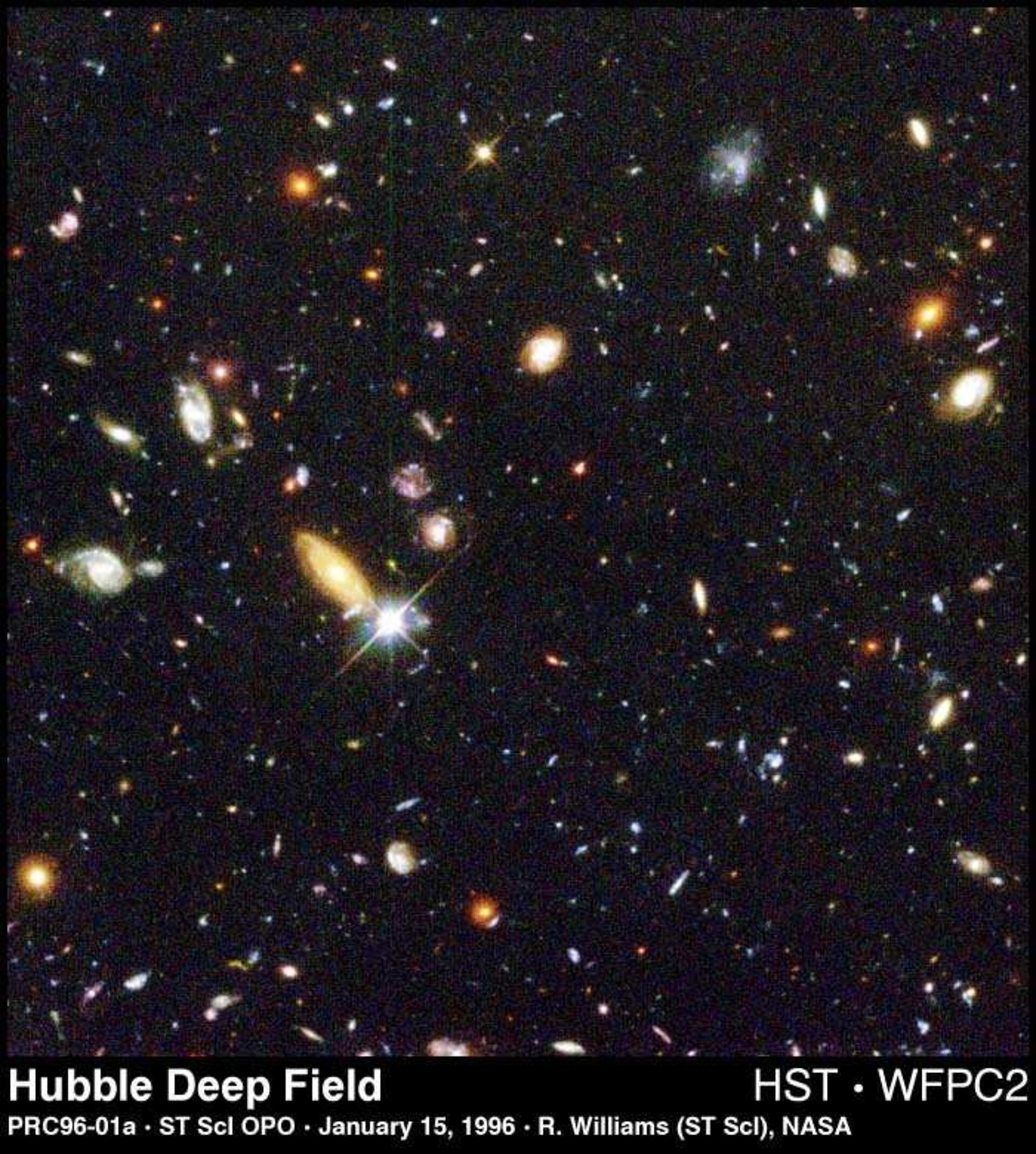 Hubble's Deep Field Image provided the first clues about numbers of stars