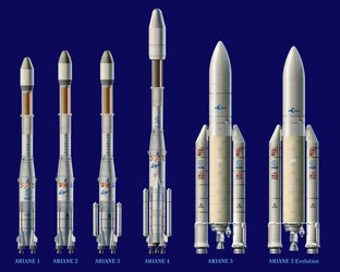 The Ariane launcher family artist's view