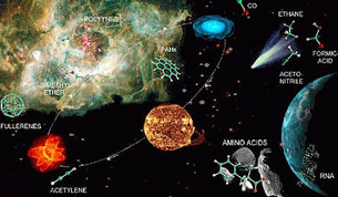 Are chemical compounds linked to life present in space?