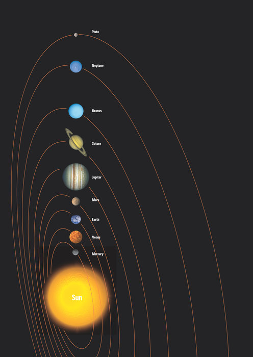 Space in images 2003 04 our solar system our solar system sciox Choice Image