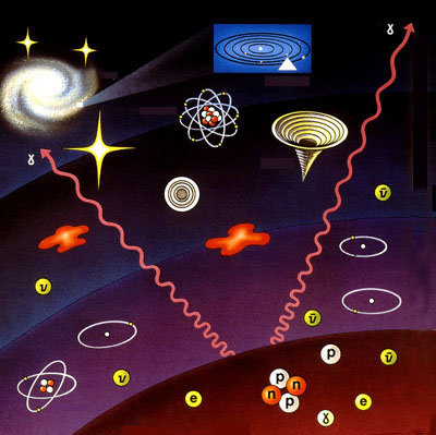 The history of the Universe in the blink of an eye Universe_history_node_full_image_2