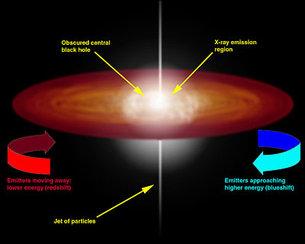 what happens inside a black hole - photo #3