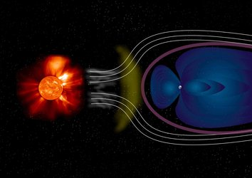 Solar wind buffets Earth's magnetic field