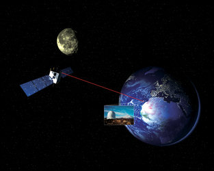 Using laser beam for communicating with distant spacecraft to SMART-1