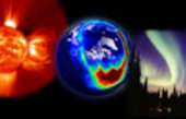 The three most visible elements of space weather